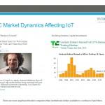 VC Market Dynamics Affecting IoT  -SVB