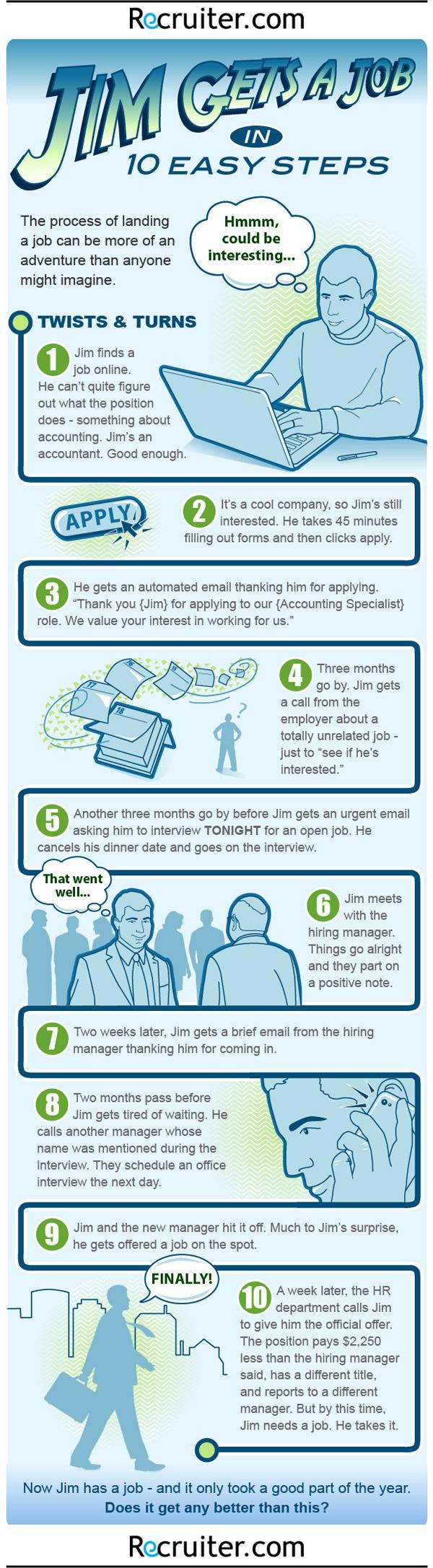 Jim Gets a Job - Recruiter.com