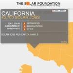 National-Solar-Jobs-Census-California
