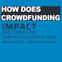 Crowdfund Capital Advisors